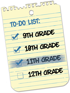 Realistic Resolutions: Grade Edition